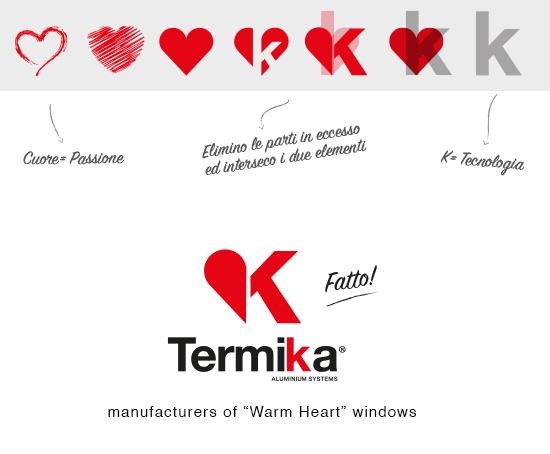 Story-Logo-Termika